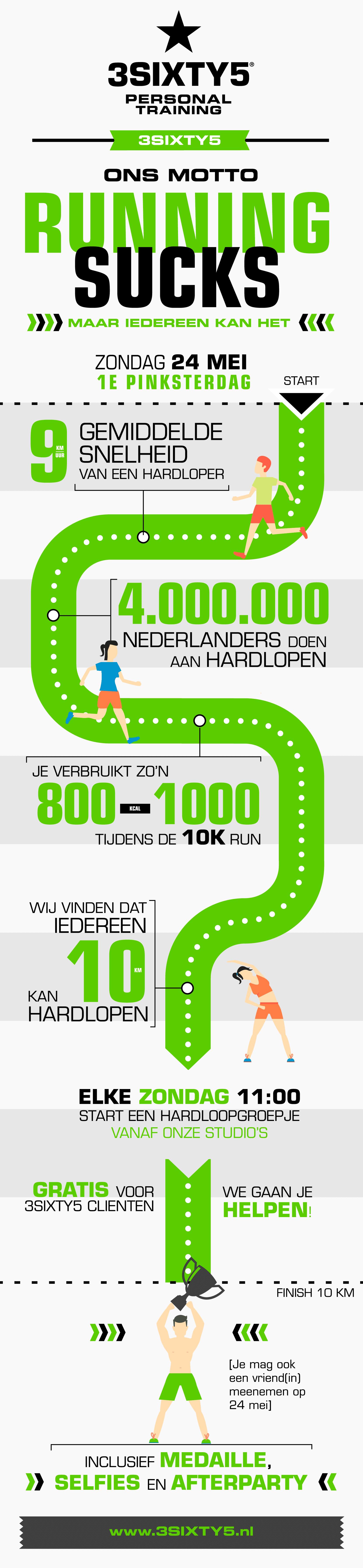 grafisch ontwerp infographic running sucks