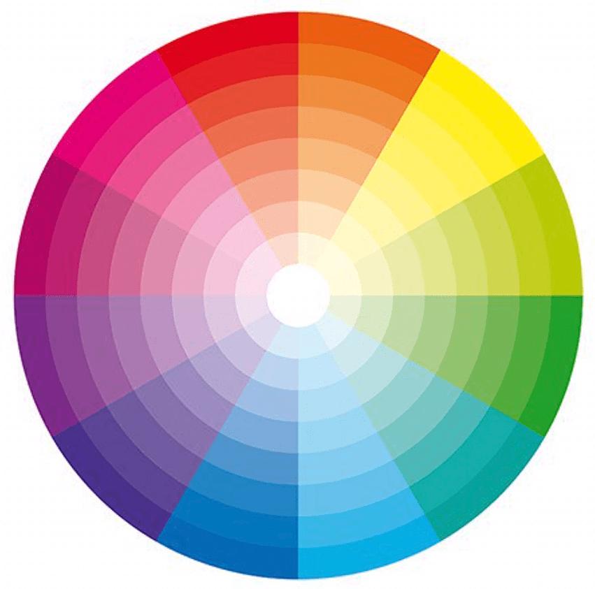 kleurencirkel fotografie tips